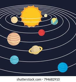 Solar system illustration in flat style