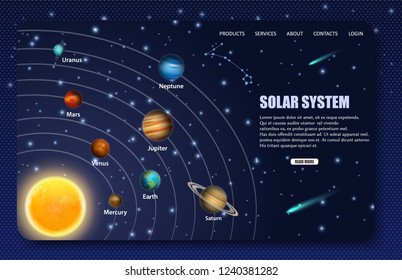 Solar system landing page website template. Vector realistic illustration. The Sun and eight solar