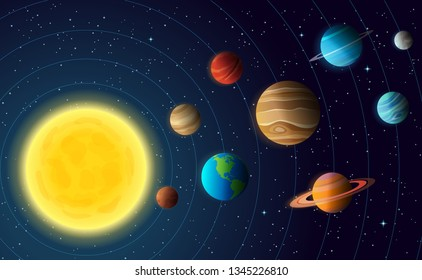 Solar system model with big bright sun, colorful planets at orbit and stars on dark sky, vector illustration