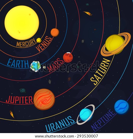 Solar System Names Orbits Planets Stock Vector Royalty