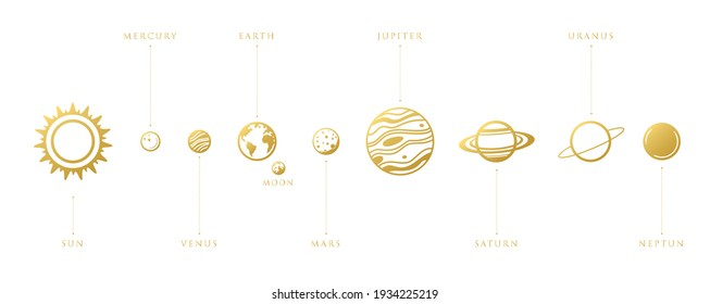solar system planets. Astronomical observatory small planet pluto, venus mercury earth moon neptune uranus meteor crater and star universe astronaut sign. Astronomy galaxy space vector isolated Golden