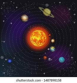 Solar system planets orbits on dark sky background