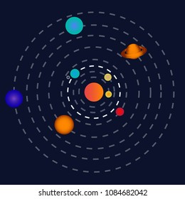 Solar system planets and satellites rotate around sun in its axis. Mars, Neptune, Saturn, Uranus, Venus, Mercury, Mars, Neptune. Modern flat cartoons style vector illustration icons. Isolated on white