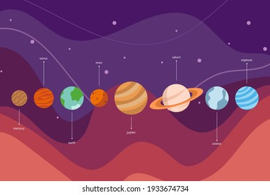 Solar system planets in universe, infographic vector. Solar system scheme. Vector galaxy. Vector planets illustration
