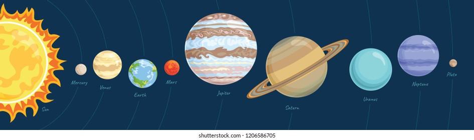 Solar System Planets. Vector illustration in flat style. Mercury, Venus, Earth, Mars, Jupiter, Saturn, Uranus, Neptune, Pluto, Sun.