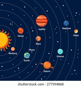 Solar system with sun orbits and planets on dark blue background flat vector illustration