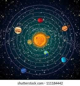 Solar system with sun, planets and stars. Vector illustration.