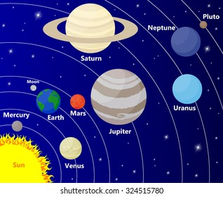 Solar system with sun, planets and stars