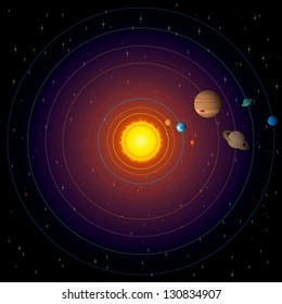 Solar System Vector Compatible Gradients