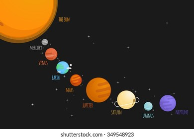 Similar images stock photos vectors of illustrated diagram the solar system vector illustration ccuart Image collections