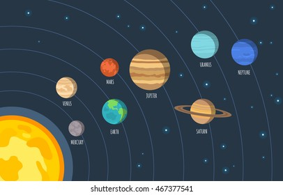Solar system. Vector illustration of cartoon solar system planets in order from the sun.