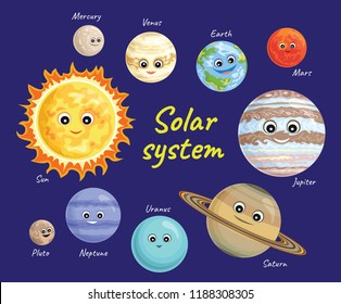 Solar system vector set. Cute planets icons isolated on blue. Mercury, Venus, Earth, Mars, Jupiter, Saturn, Uranus, Neptune, Pluto and Sun.