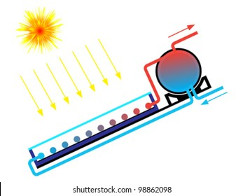solar water heater sketch against white background, abstract vector art illustration