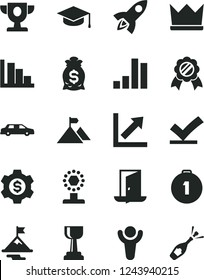 Solid Black Vector Icon Set - growth chart vector, positive histogram, square academic hat, bar, winner, prize, cup, gold, motivation, mountain flag, first place medal, exit door, vote check, rocket