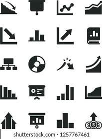 Solid Black Vector Icon Set - bar chart vector, graph, growth, negative, positive histogram, recession, a crisis, scheme, ring diagram, book on statistics, presentation, financial report, board