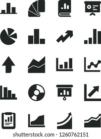 Solid Black Vector Icon Set - upward direction vector, growth up, bar chart, line, graph, positive histogram, sample of colour, statistical report, ring diagram, pie charts, book on statistics