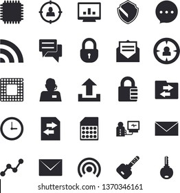 Solid vector icon set - SIM card flat vector, target audience, telephone operator, scatter chart, chat, diagnostics, computer, cpu, security fector, broadcast, upload, file sharing, message, clock