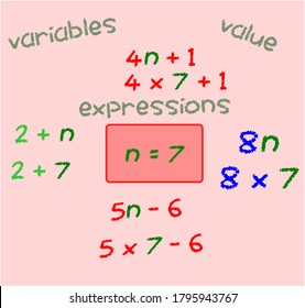 Solving an algebraic expression using a given value.
