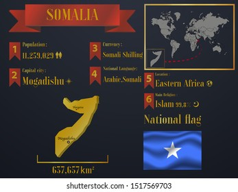 Somali statistic data visualization, travel, tourism destination infographic, information. Graphic vector illustration. National flag, African country silhouette, world map icon business element