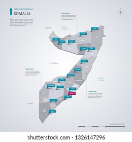 Somalia vector map with infographic elements, pointer marks. Editable template with regions, cities and capital Mogadishu.