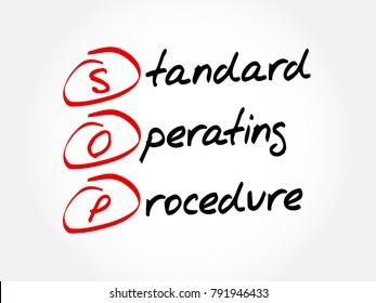 SOP - Standard Operating Procedure acronym, business concept background