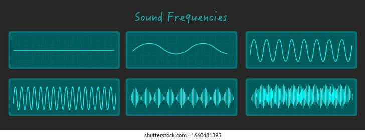 Sound frequency high low amplitude pitch note tone  voltage volume. Glow green line rhythm waves. On dark black screen background. Music, medical, education, illustration Vector