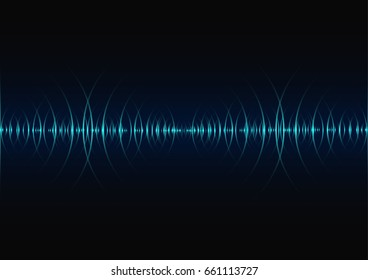 Sound waves, Abstract technology background.