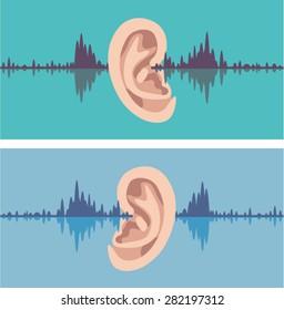 Soundwave through the human ear