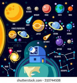 Space 3D Galaxy New Horizons of the Solar System. Galaxy Discovery Infographic. Flat Icon Set Planets Pluto Venus Mars Jupiter Comet Skyrocket Astronaut Around the Solar System. Aerospace Vector Image
