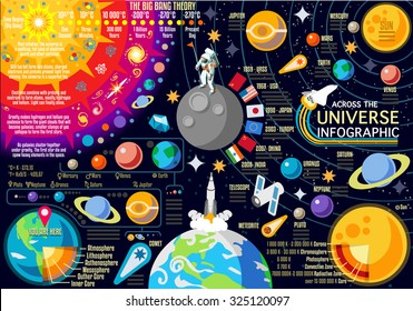 Space 3D Galaxy New Horizons of the Universe. Galaxy Discovery Infographic. 3D Flat Icon Set Planets Pluto Venus Mars Jupiter Comet Skyrocket Astronaut Around the Solar System. Aerospace Vector Image