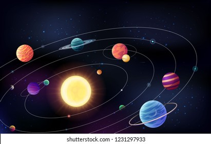Space background with planetts moving around sun on orbits