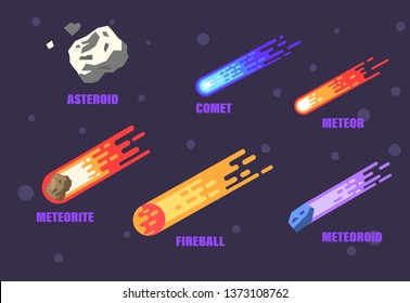 Space objects. Asteroid , comet , meteor , fireball , meteorite and meteoroid. Ventor illustration