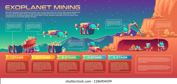 Space planet mining, vector timeline, futuristic robot machines on exoplanet mineral deposit extraction. Flowchart of process, resources excavation infographics with driller borer or excavator loader