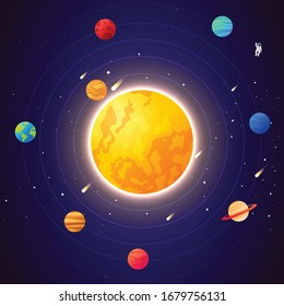 Space planets vector around the big sun.