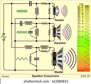 Speaker Crossovers - Circuit Diagram