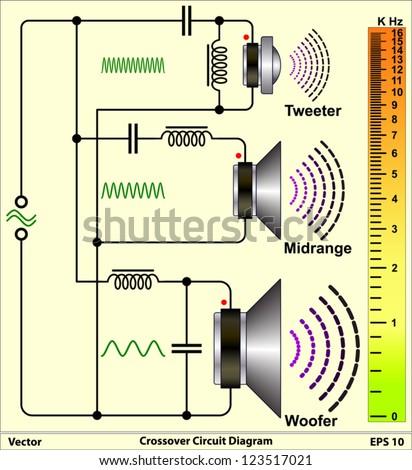 Prime Speaker Crossovers Circuit Diagram Stock Vector Royalty Free Wiring Cloud Venetbieswglorg