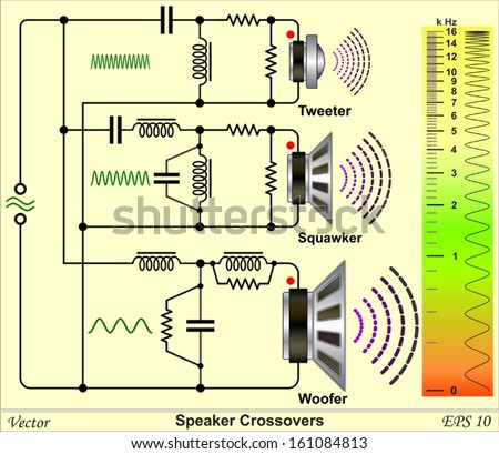 Fantastic Speaker Crossovers Circuit Diagram Stock Vector Royalty Free Wiring Digital Resources Bemuashebarightsorg