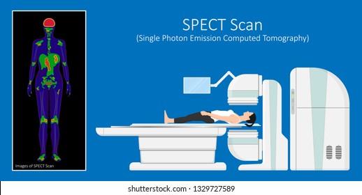 SPECT scan radiologist single computed image CT PET 3D radiotracer Radioiodine I-131 examines uptake treat iodine radiology radioactive diagnosis diagnose radioisotopes radiopharmaceuticals