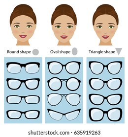 Spectacle frames shapes for different types of women face shapes. Face types as oval, round, triangle. Vector