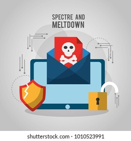 spectre and meltdown email spyware virus attack vulnerability