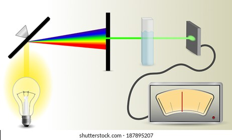 Spectrophotometry technique simplified mechanism scheme vector illustration
