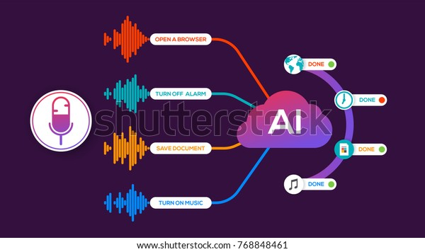 Speech recognition infographics, smart home and voice assistance system concept diagram. Vector