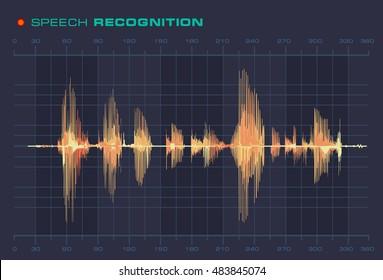 Spracherkennungs-Sound-Wave Form Signal Flat Style Diagramm