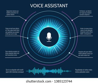 Speech technology assist. Voice ai personal assistance, talking authentic or talk recognition help concept, sound identity scanner app
