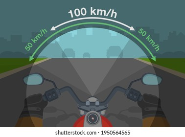 Speed and field of vision. Adjusting your speed when riding a motorcycle. Peripheral vision while driving. Road safety. Flat vector illustration template.