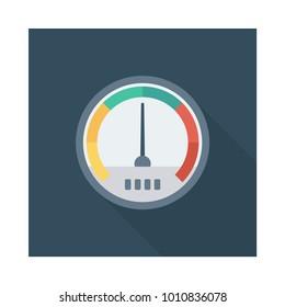 speed performance pressure