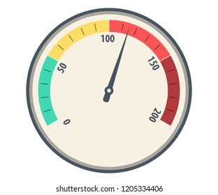 Speedometer basic vector. color speedometer icon. Speedometers or general indicators with needles. Speedometer, odometer isolated icon on white background, auto service,, vector, speedometer icon