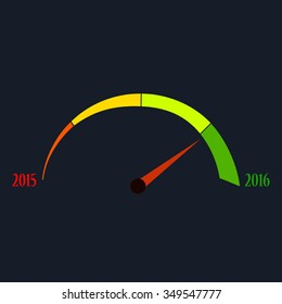 Speedometer with dates from 2015 to 2016