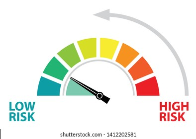 Speedometer High to Low Risk. Speed and risk control concept presentation.