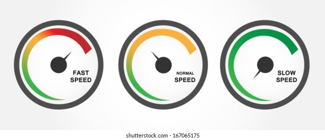 Speedometers with slow normal and fast download